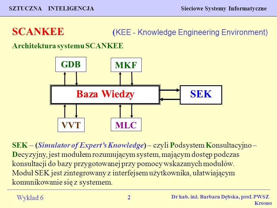 SCANKEE (KEE - Knowledge Engineering Environment)