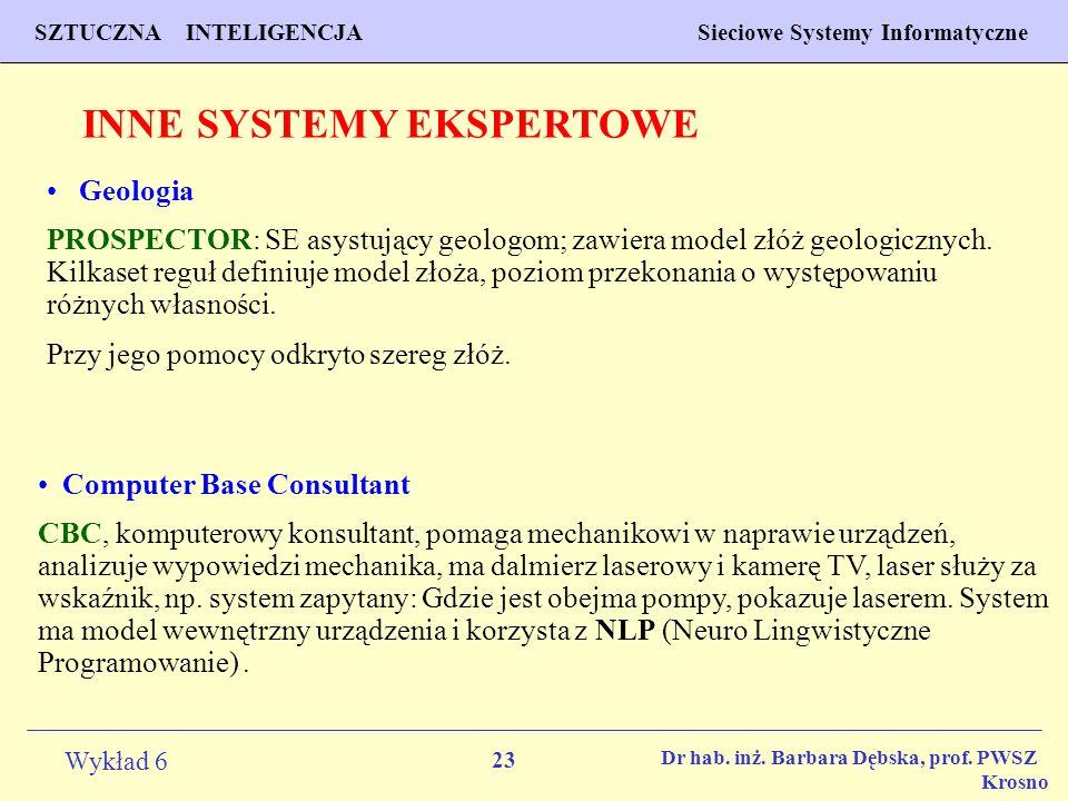 INNE SYSTEMY EKSPERTOWE