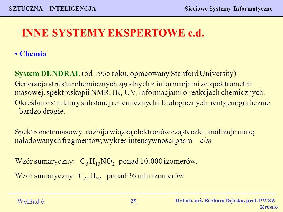 INNE SYSTEMY EKSPERTOWE c.d.