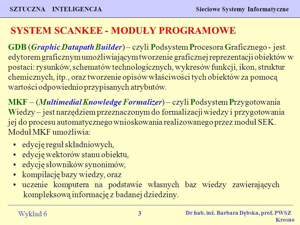 SYSTEM SCANKEE - MODUŁY PROGRAMOWE