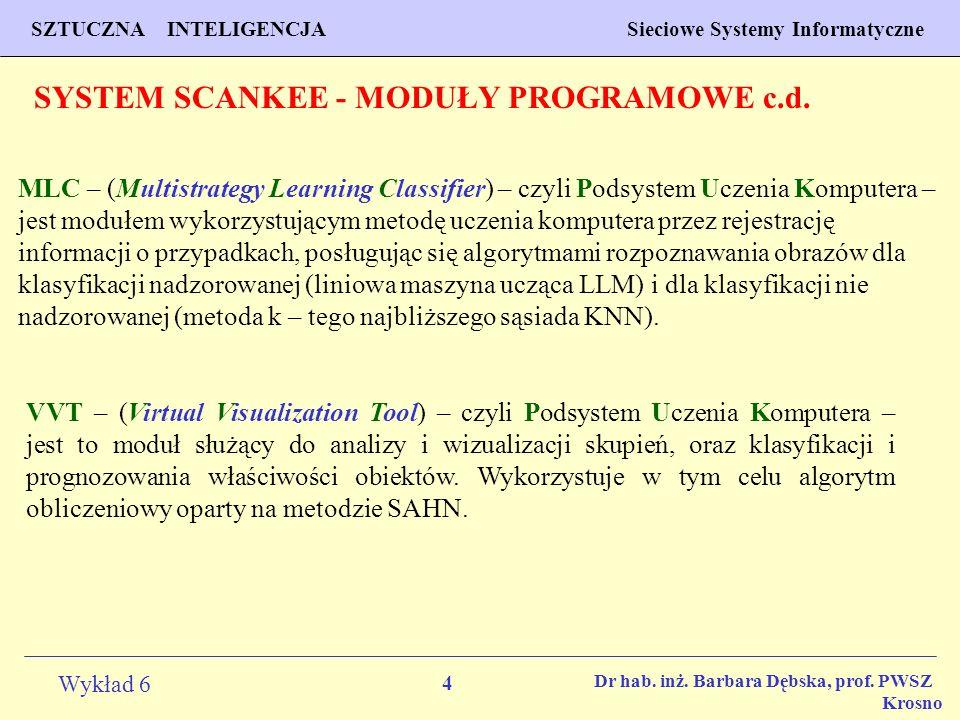 SYSTEM SCANKEE - MODUŁY PROGRAMOWE c.d.