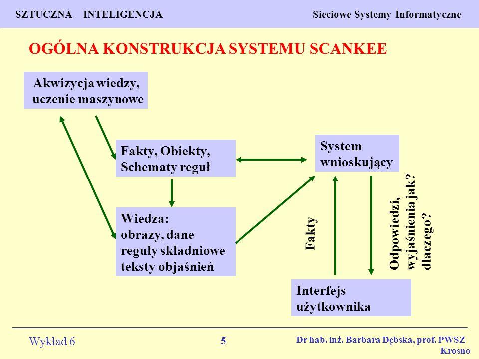 Akwizycja wiedzy, uczenie maszynowe