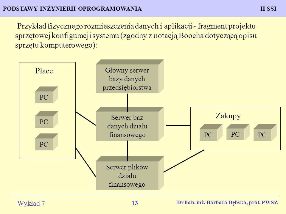 Przykład fizycznego rozmieszczenia danych i aplikacji - fragment projektu sprzętowej konfiguracji systemu (zgodny z notacją Boocha dotyczącą opisu sprzętu komputerowego):