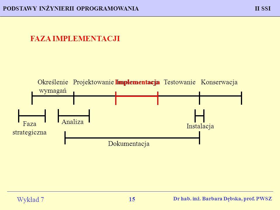 FAZA IMPLEMENTACJI Określenie wymagań Projektowanie Implementacja