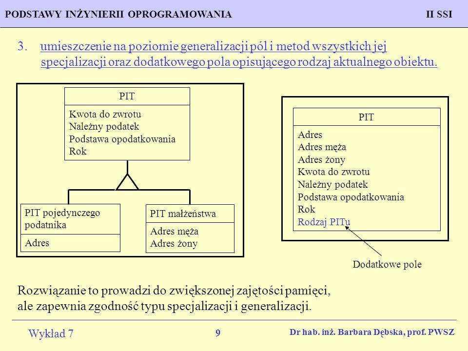 3. umieszczenie na poziomie generalizacji pól i metod wszystkich jej specjalizacji oraz dodatkowego pola opisującego rodzaj aktualnego obiektu.