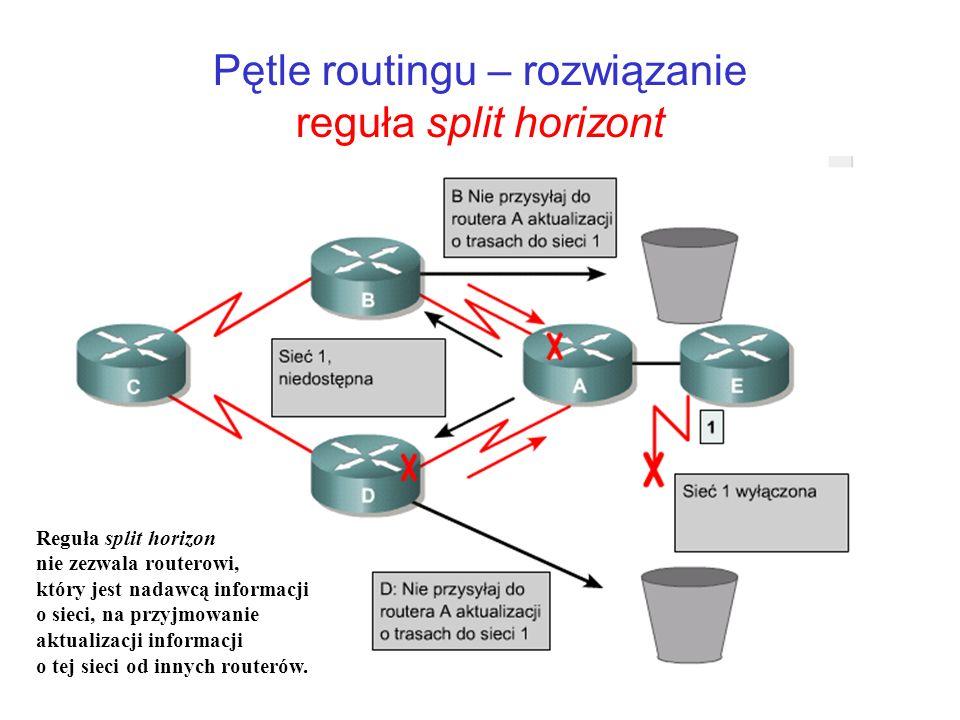 Pętle routingu – rozwiązanie reguła split horizont