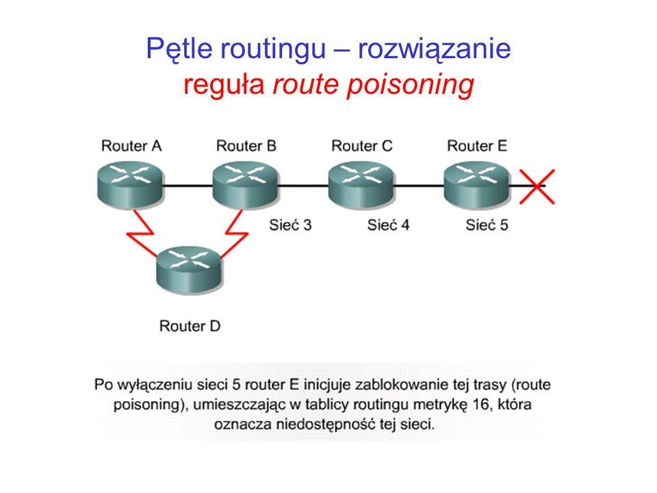 Pętle routingu – rozwiązanie reguła route poisoning