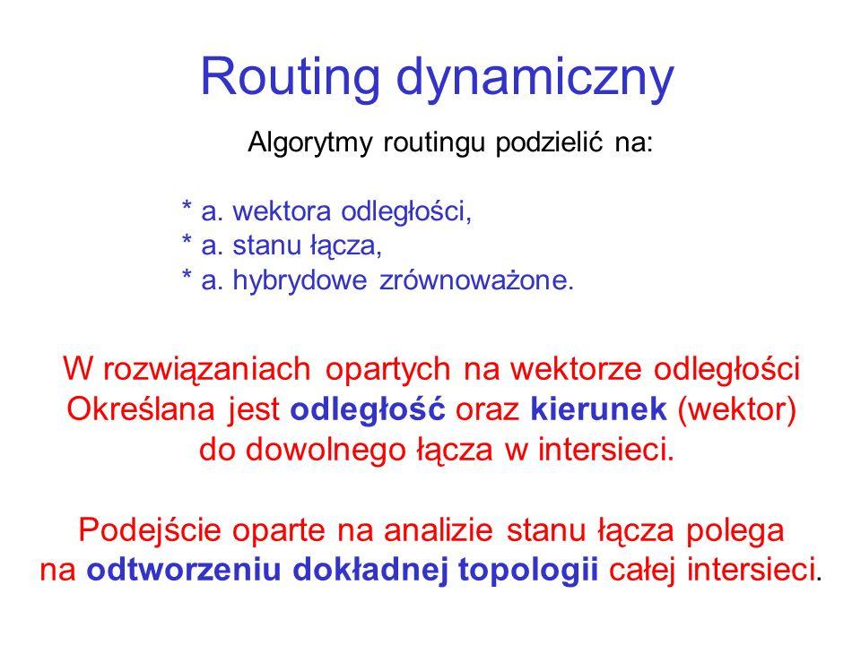Routing dynamiczny W rozwiązaniach opartych na wektorze odległości