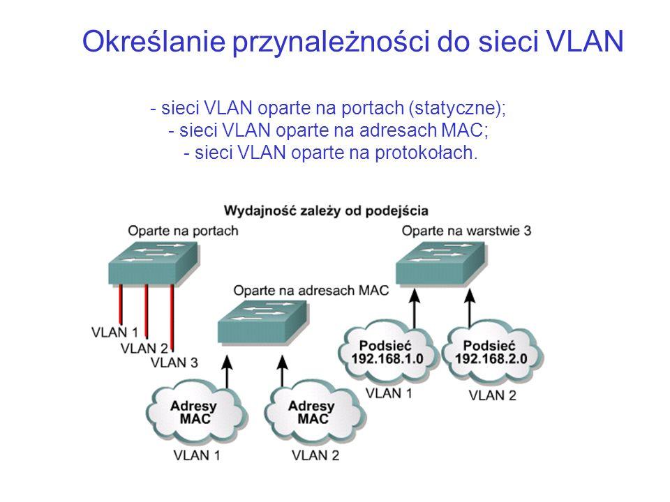 Określanie przynależności do sieci VLAN