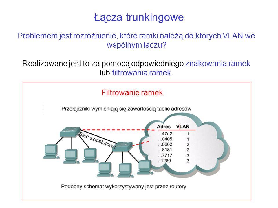 Łącza trunkingowe Problemem jest rozróżnienie, które ramki należą do których VLAN we wspólnym łączu