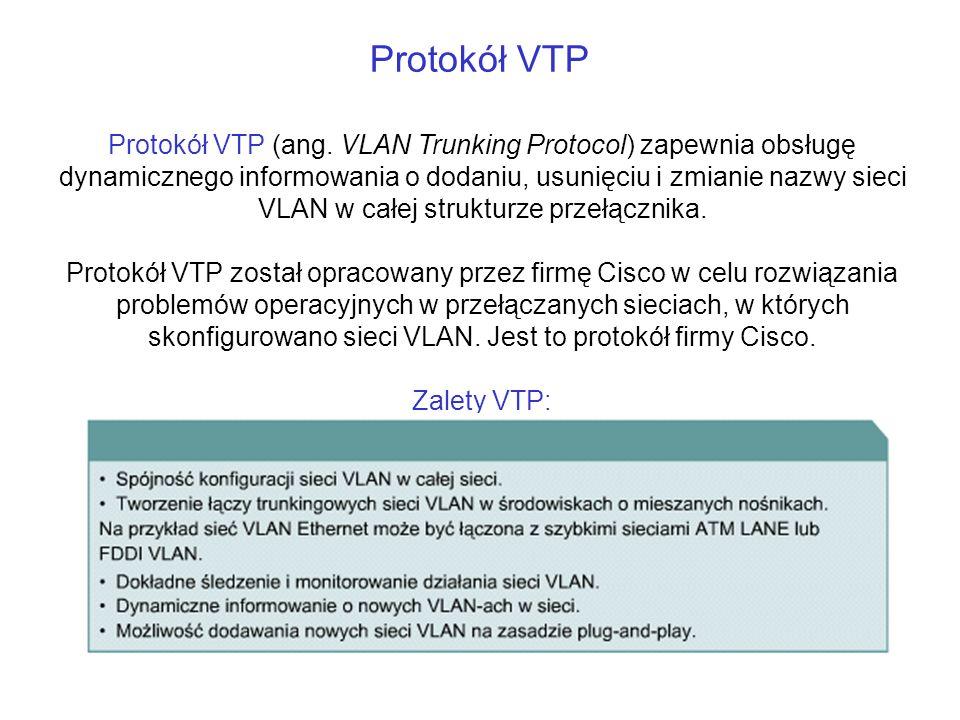 Protokół VTP