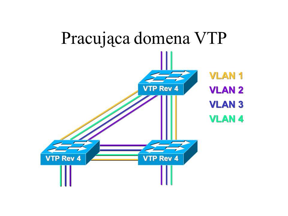 Pracująca domena VTP VLAN 1 VLAN 2 VLAN 3 VLAN 4 VTP Rev 4 VTP Rev 4