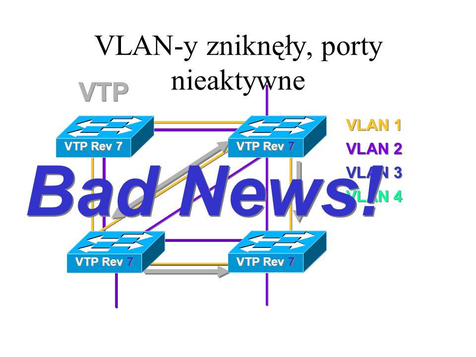 VLAN-y zniknęły, porty nieaktywne