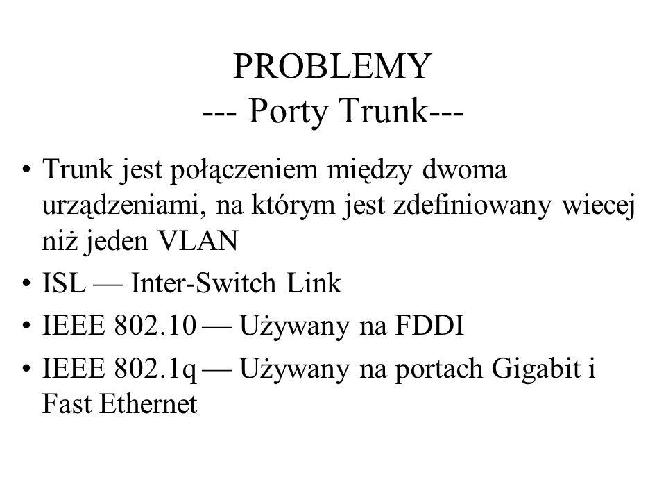 PROBLEMY --- Porty Trunk---