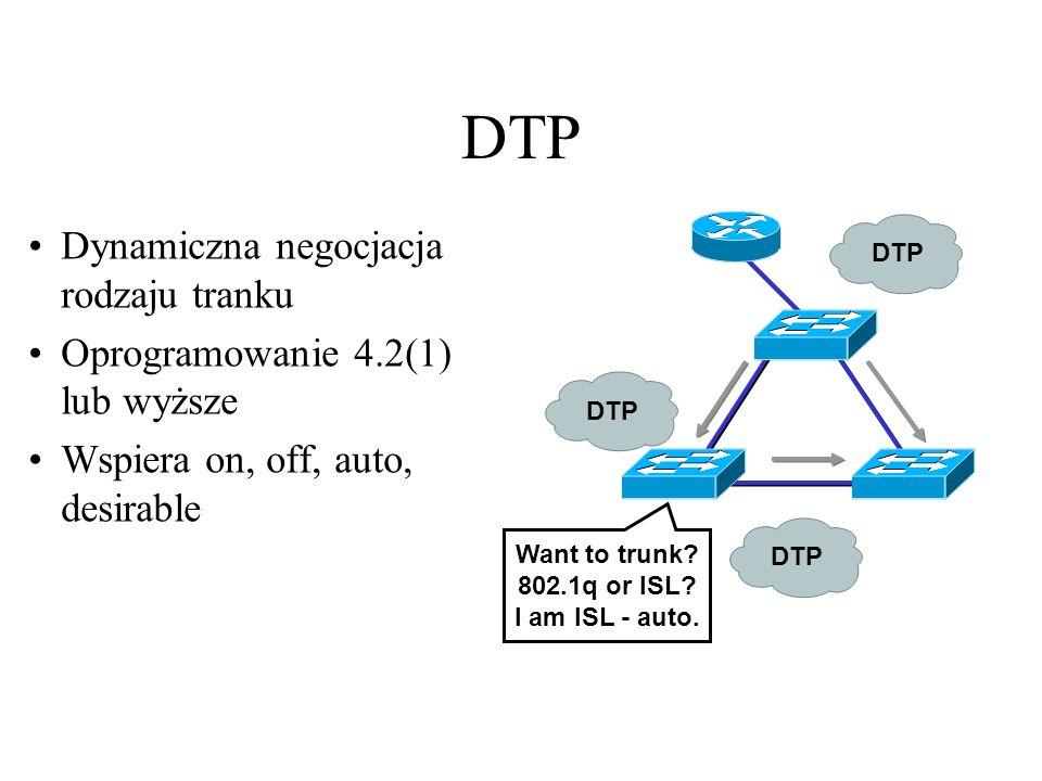 DTP Dynamiczna negocjacja rodzaju tranku