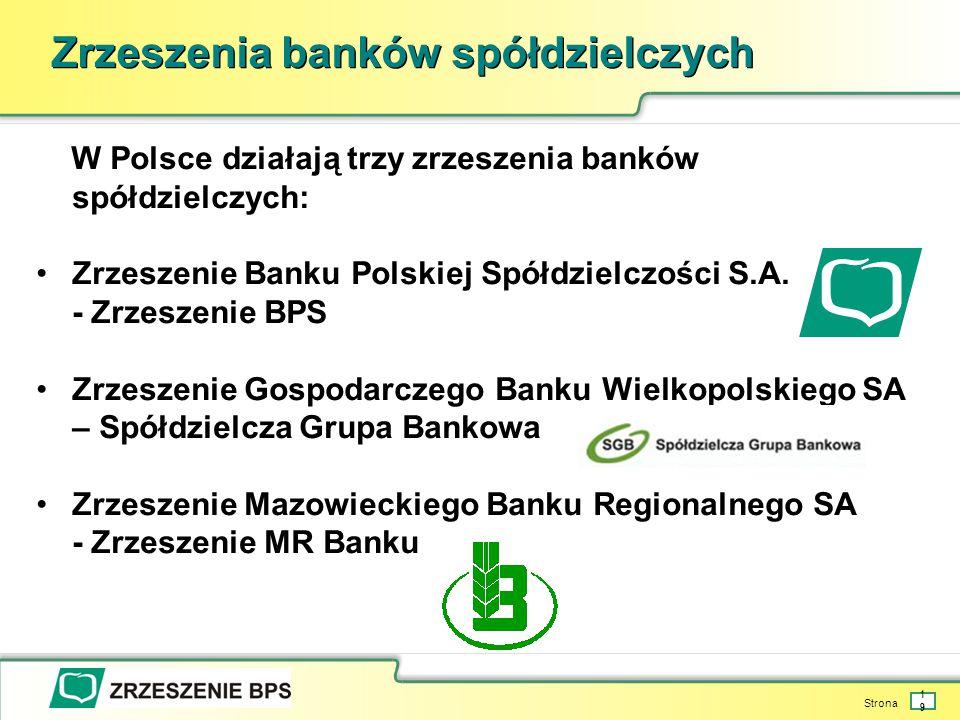Zrzeszenia banków spółdzielczych