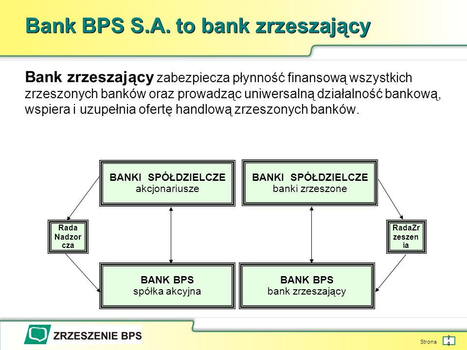 Bank BPS S.A. to bank zrzeszający