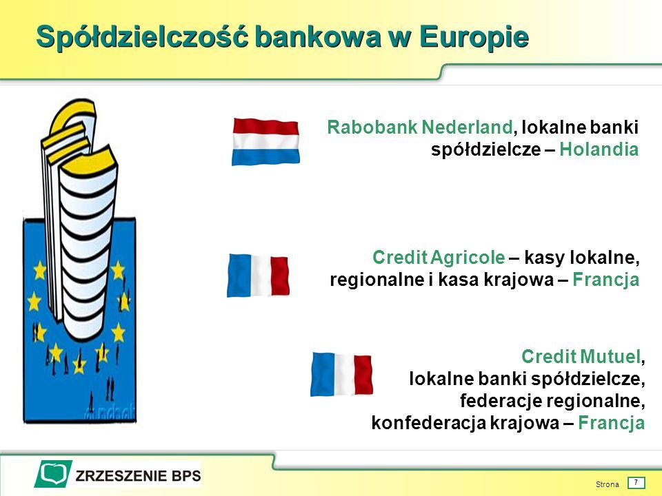 Spółdzielczość bankowa w Europie