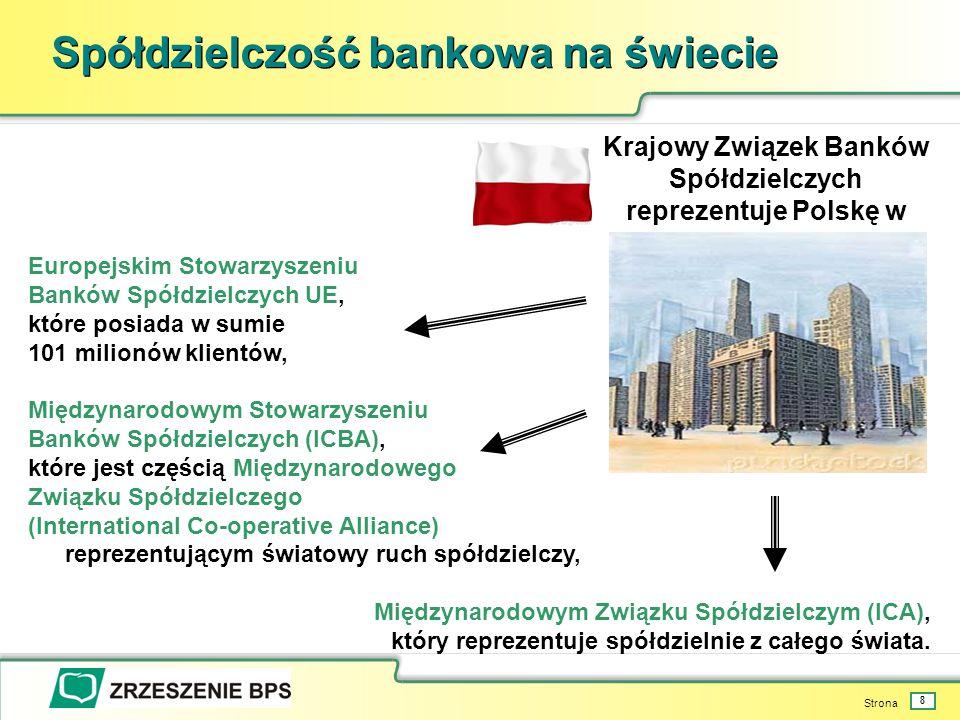 Spółdzielczość bankowa na świecie