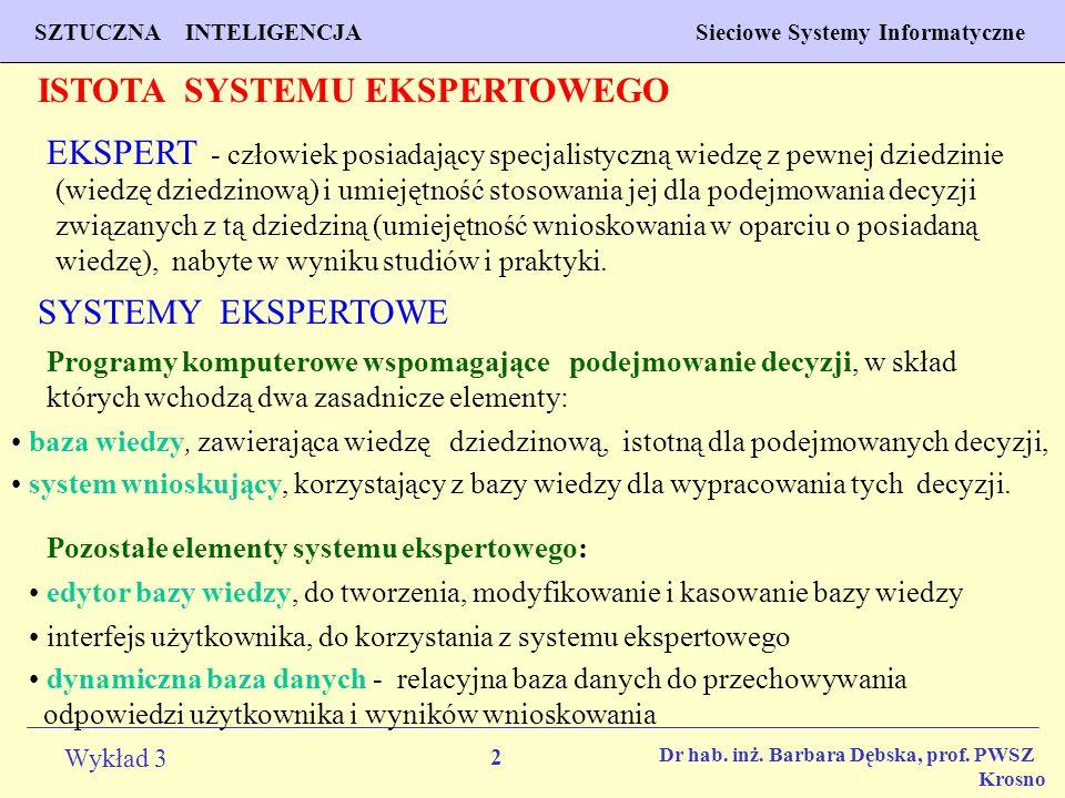 ISTOTA SYSTEMU EKSPERTOWEGO