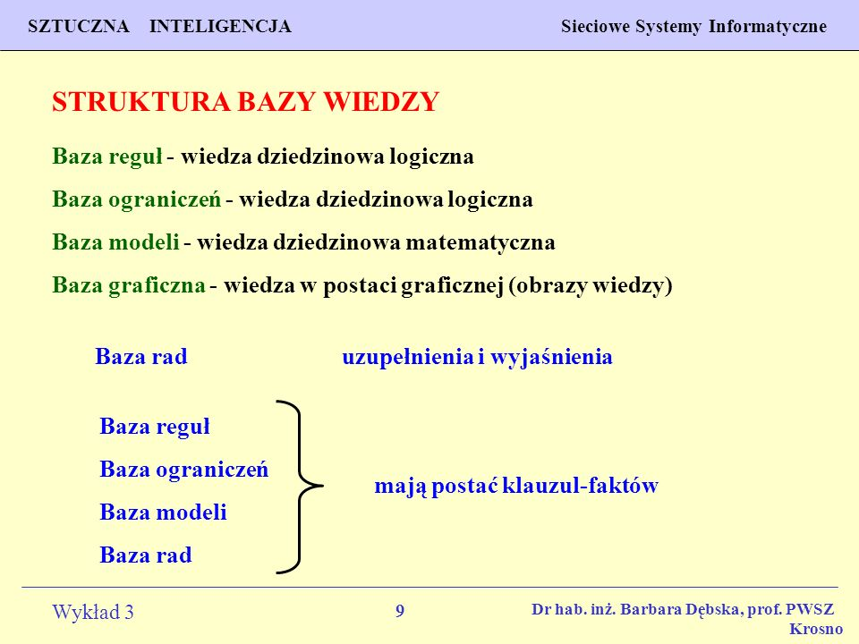 STRUKTURA BAZY WIEDZY Baza reguł - wiedza dziedzinowa logiczna