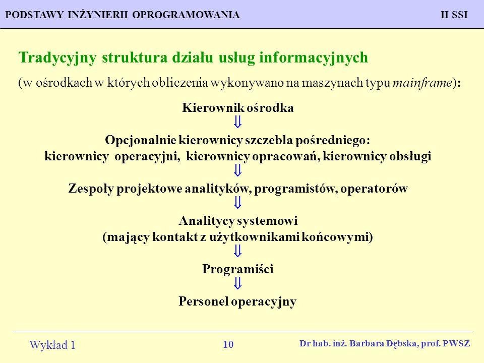 Tradycyjny struktura działu usług informacyjnych