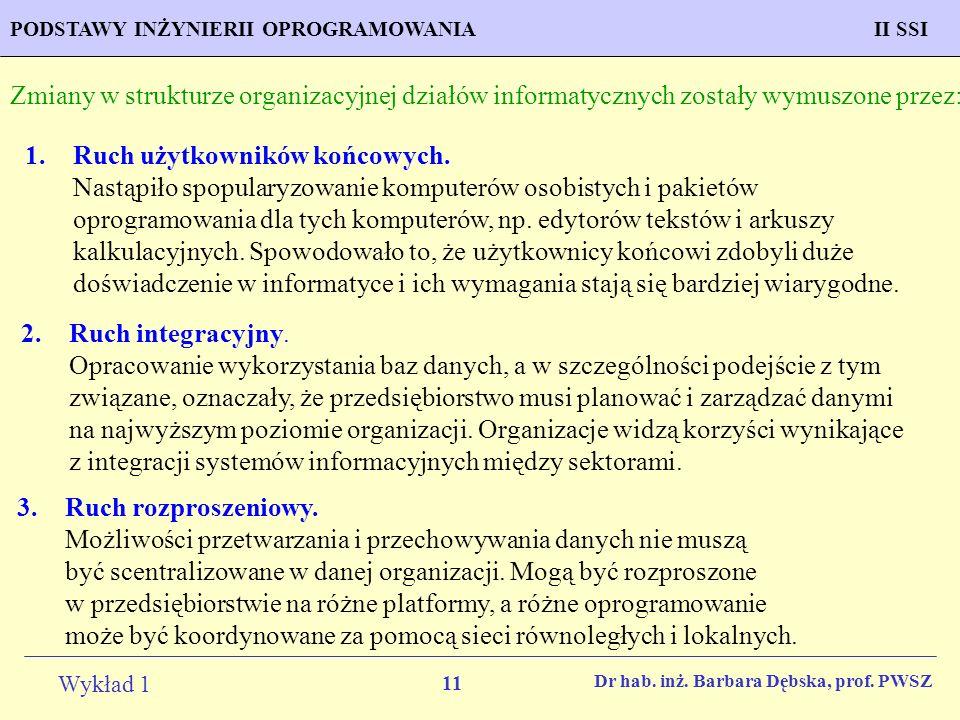 Zmiany w strukturze organizacyjnej działów informatycznych zostały wymuszone przez: