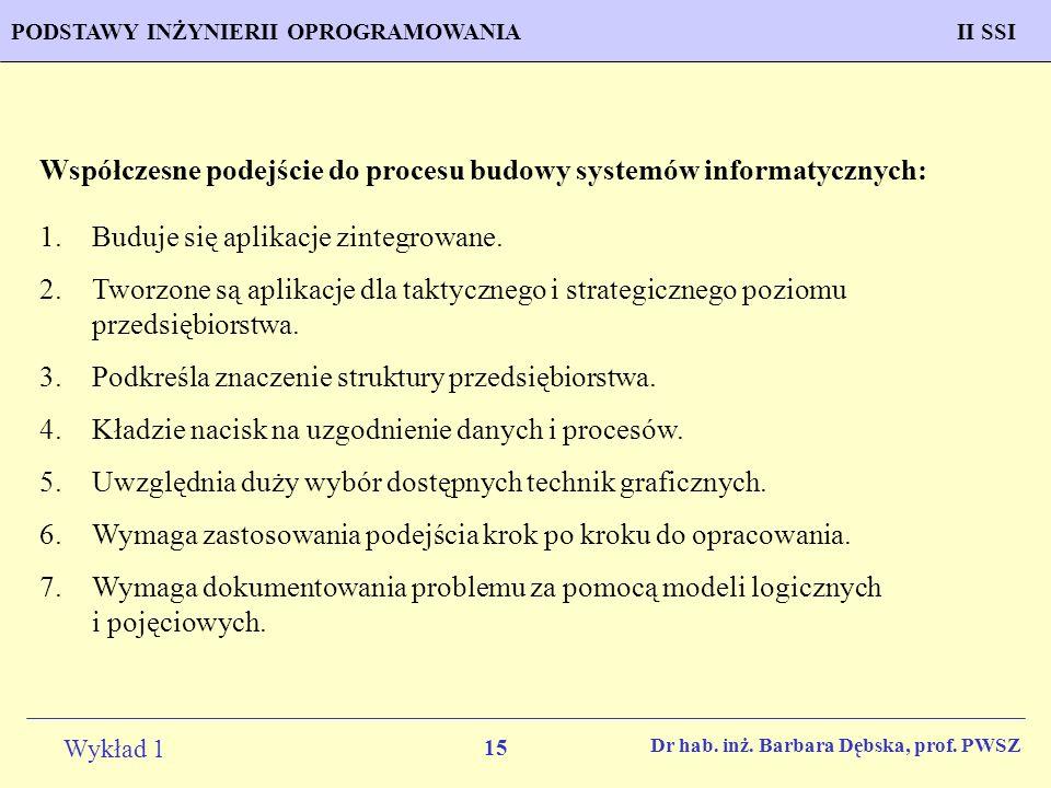 Współczesne podejście do procesu budowy systemów informatycznych: