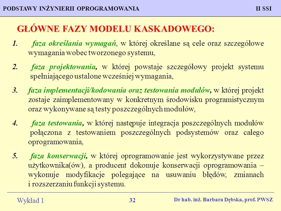 GŁÓWNE FAZY MODELU KASKADOWEGO:
