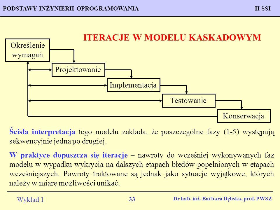 ITERACJE W MODELU KASKADOWYM