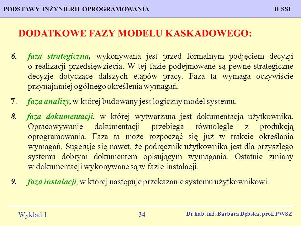 DODATKOWE FAZY MODELU KASKADOWEGO: