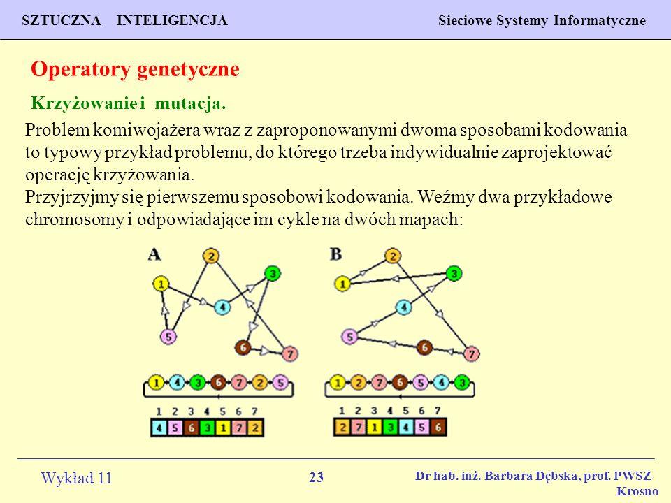 Operatory genetyczne Krzyżowanie i mutacja.