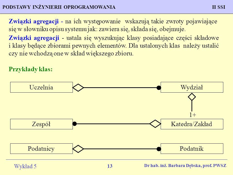 Związki agregacji - na ich występowanie wskazują takie zwroty pojawiające się w słowniku opisu systemu jak: zawiera się, składa się, obejmuje.