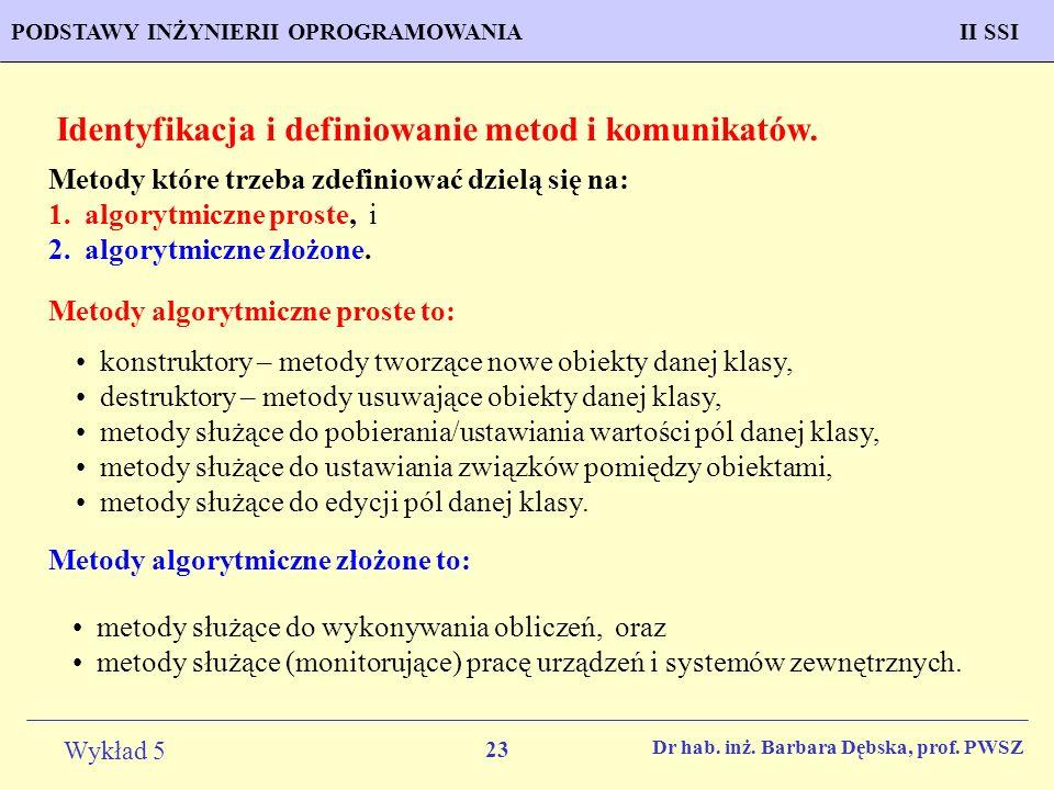 Identyfikacja i definiowanie metod i komunikatów.