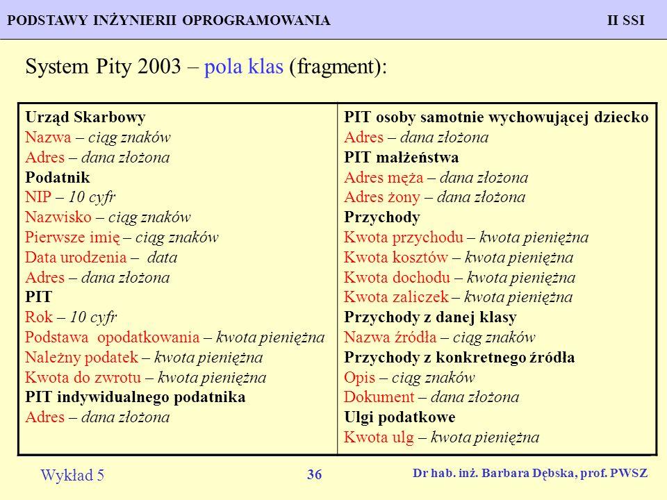 System Pity 2003 – pola klas (fragment):