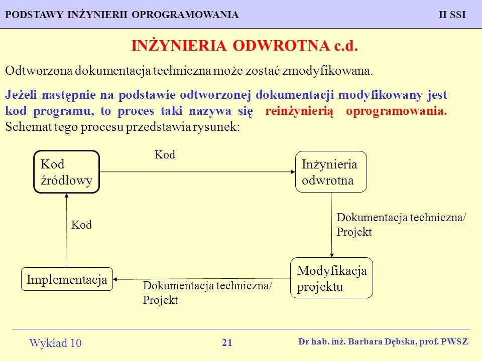 INŻYNIERIA ODWROTNA c.d.