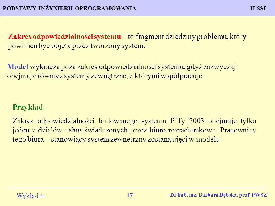 Zakres odpowiedzialności systemu – to fragment dziedziny problemu, który powinien być objęty przez tworzony system.
