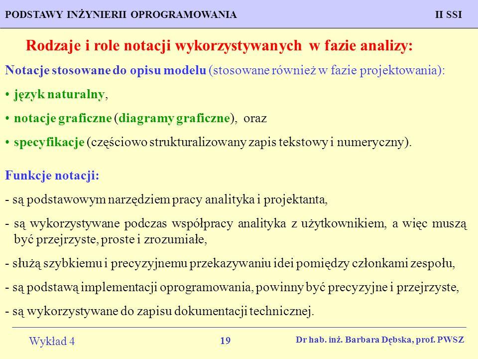 Rodzaje i role notacji wykorzystywanych w fazie analizy: