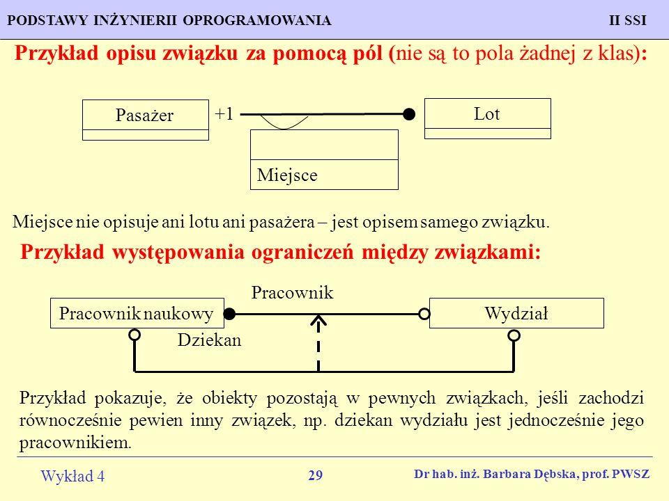 Przykład opisu związku za pomocą pól (nie są to pola żadnej z klas):