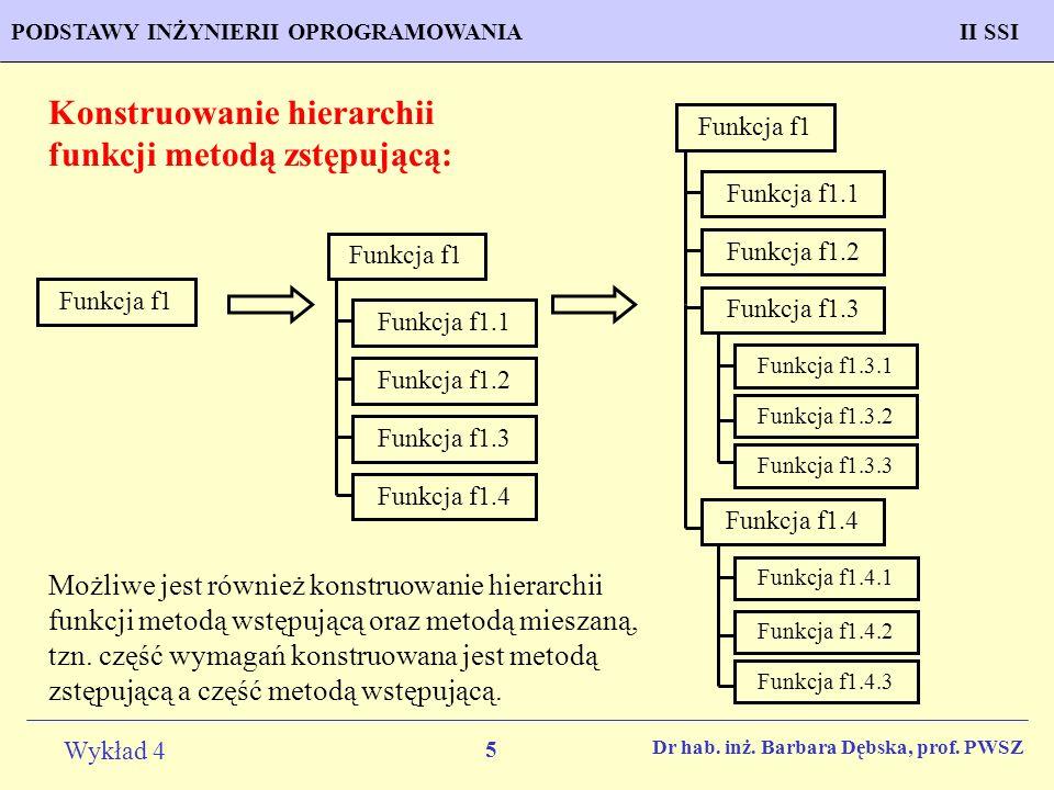 Konstruowanie hierarchii funkcji metodą zstępującą: