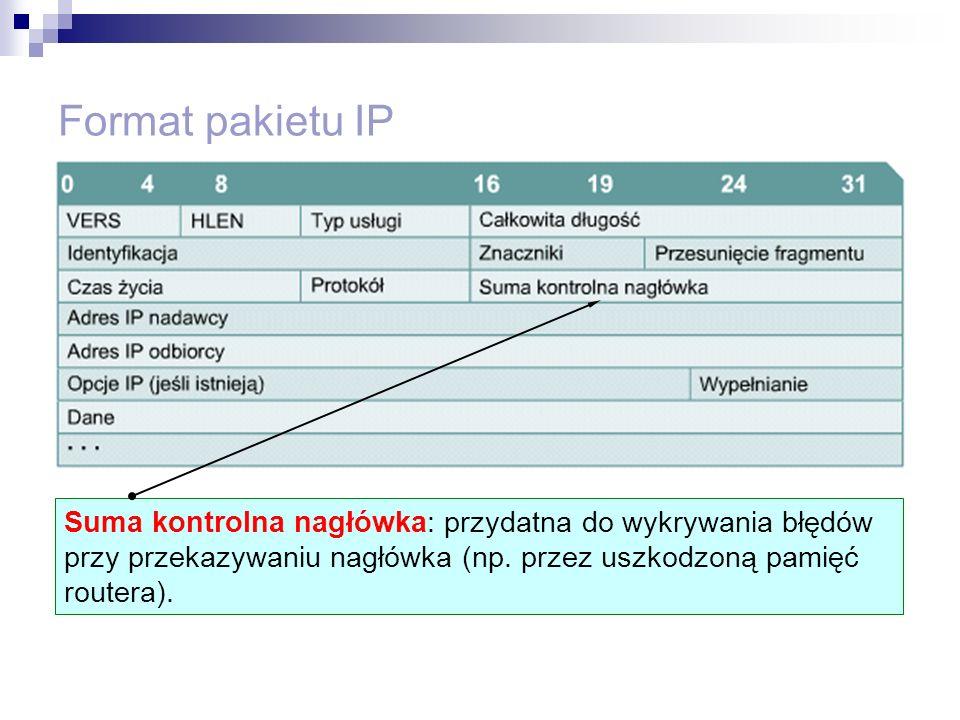 Format pakietu IP Suma kontrolna nagłówka: przydatna do wykrywania błędów przy przekazywaniu nagłówka (np.