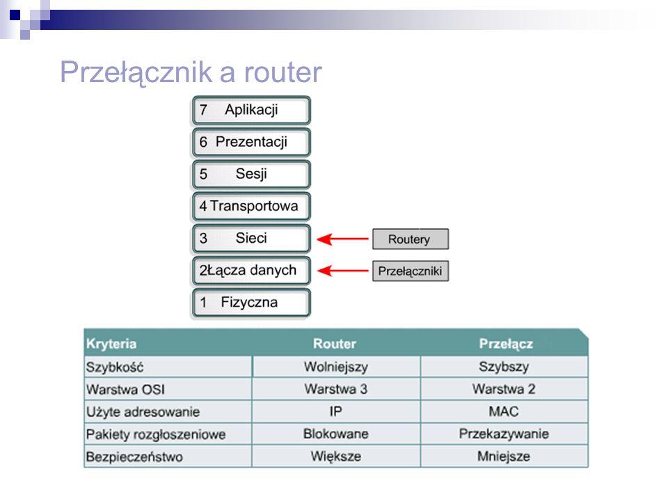 Przełącznik a router