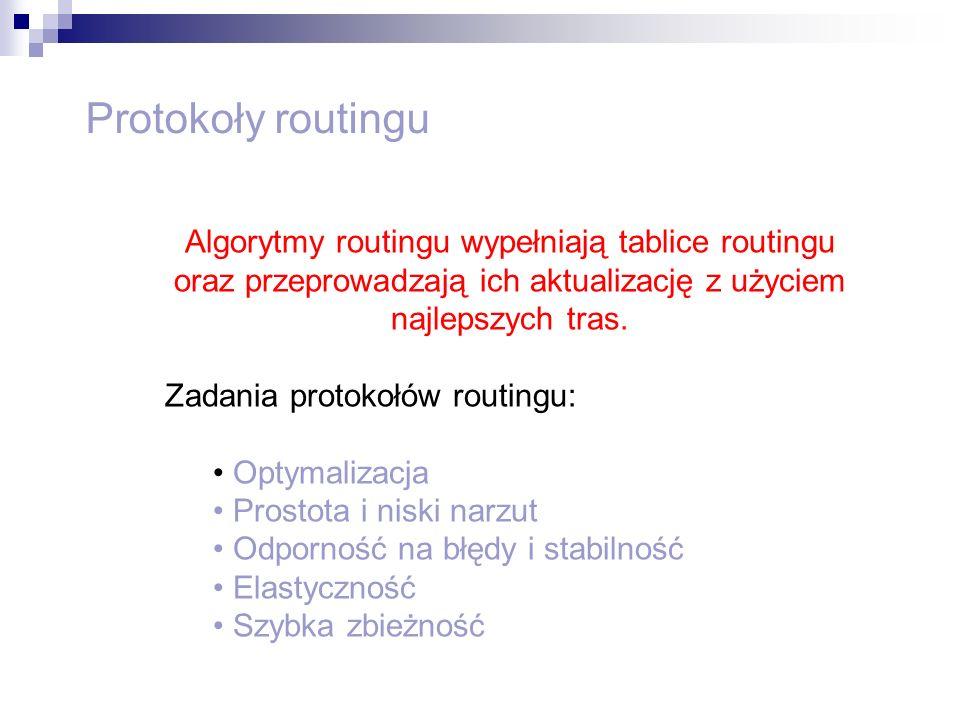 Protokoły routingu Algorytmy routingu wypełniają tablice routingu oraz przeprowadzają ich aktualizację z użyciem najlepszych tras.