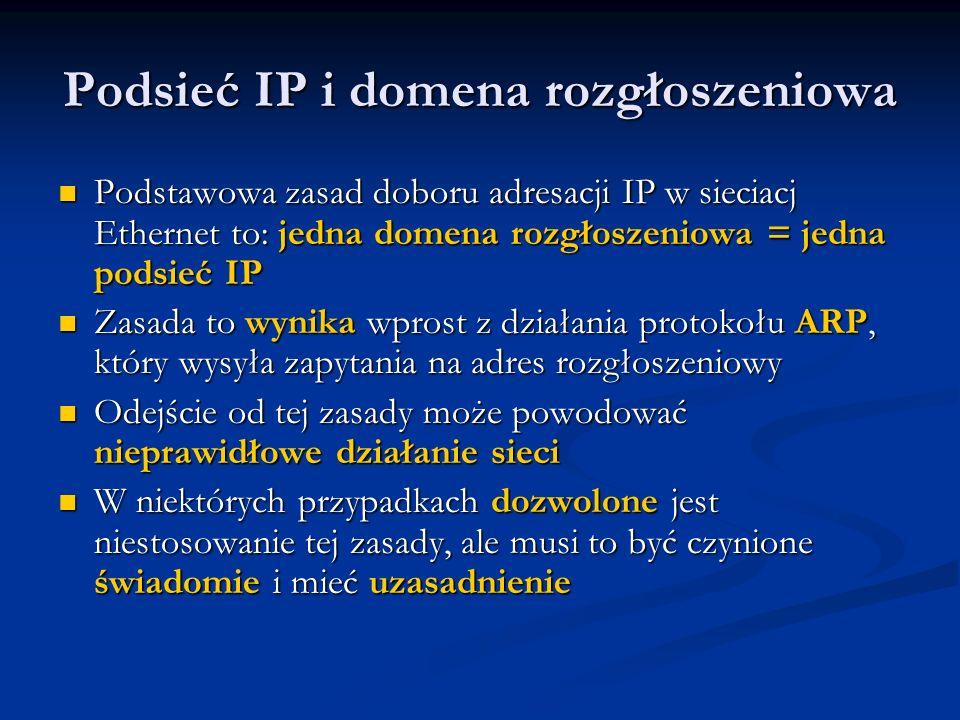 Podsieć IP i domena rozgłoszeniowa