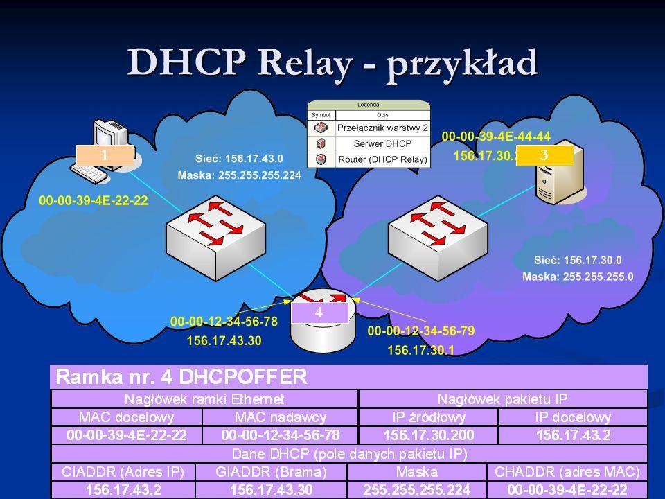 DHCP Relay - przykład 1 3 4 2