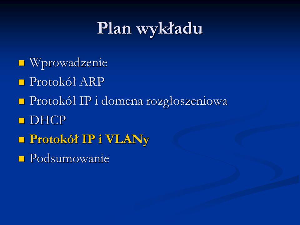 Plan wykładu Wprowadzenie Protokół ARP
