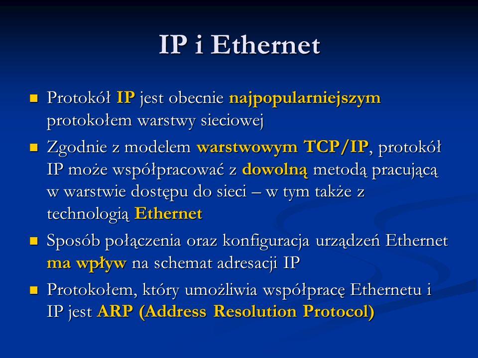 IP i EthernetProtokół IP jest obecnie najpopularniejszym protokołem warstwy sieciowej.