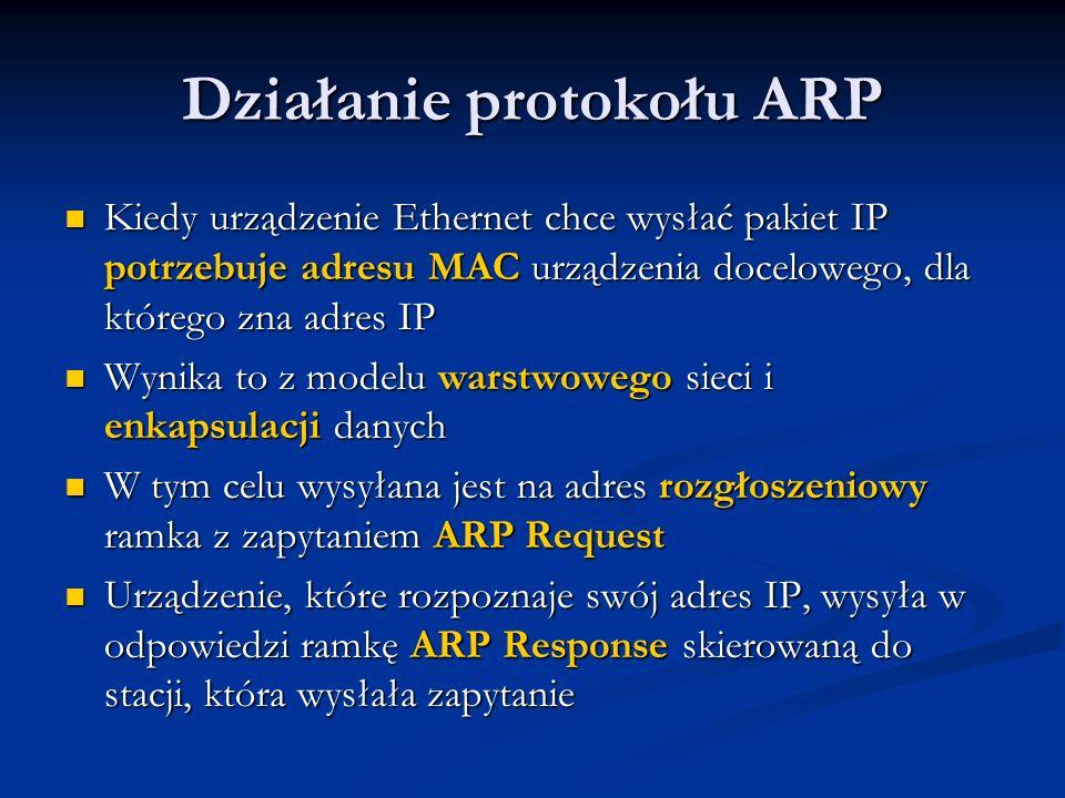 Działanie protokołu ARP