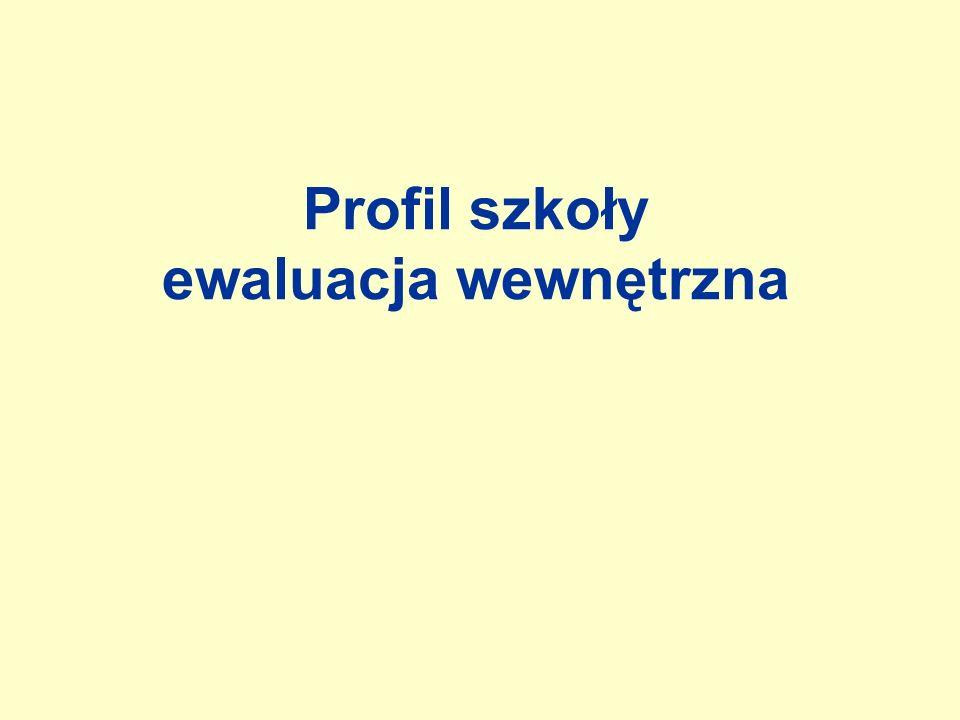 Profil szkoły ewaluacja wewnętrzna