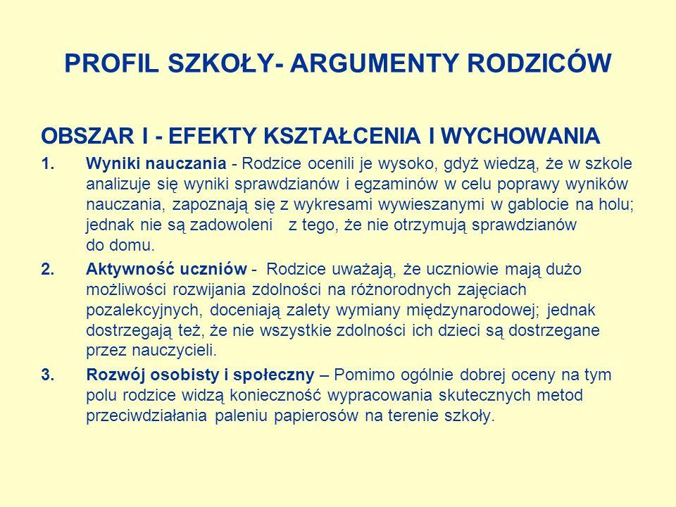 PROFIL SZKOŁY- ARGUMENTY RODZICÓW